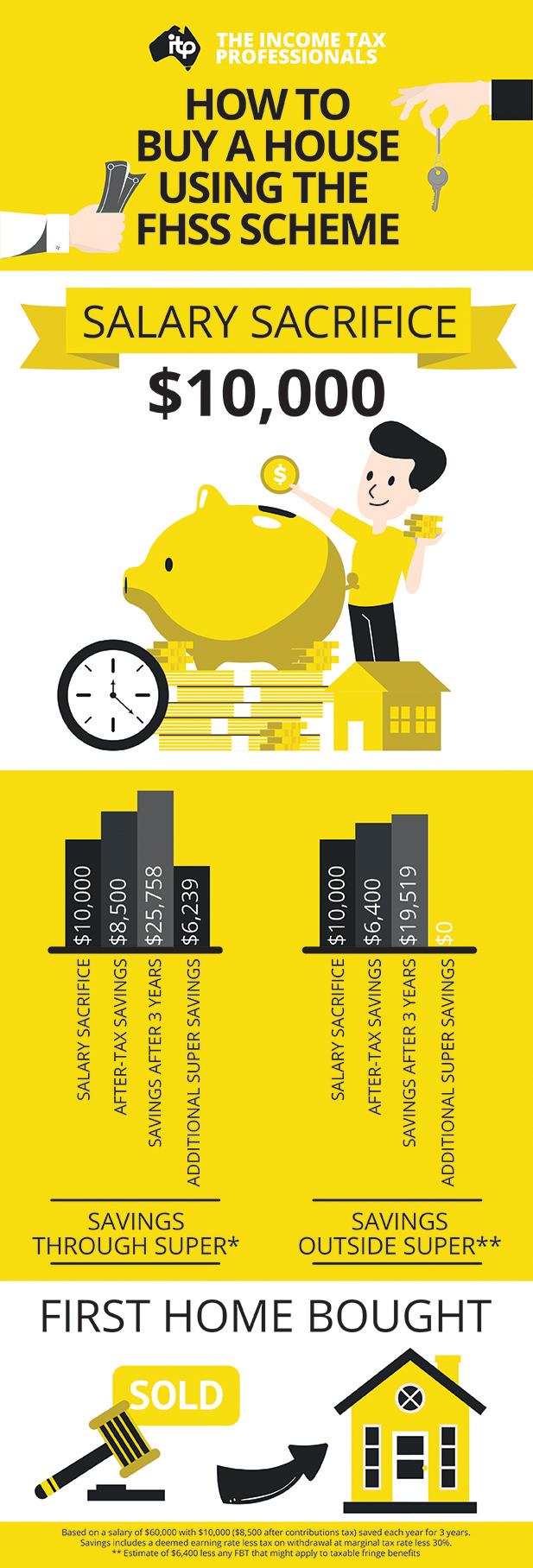 FHSS scheme infographic